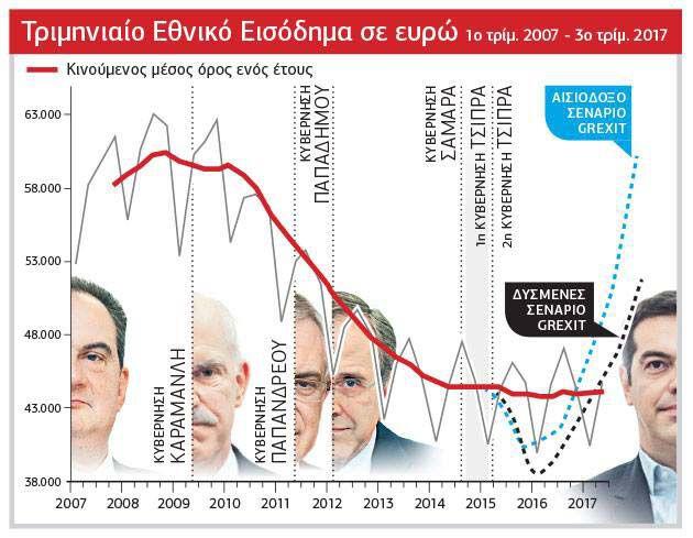 varoufakis diagr