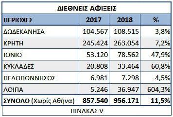 PINAKAS_5_AFIXEIS