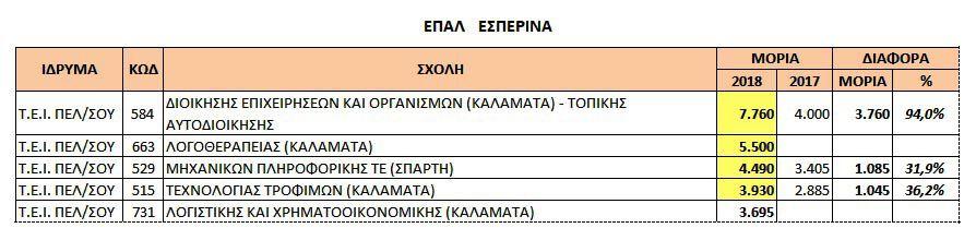 EPAL ESP 18