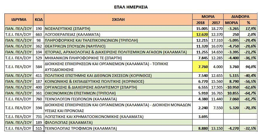 EPAL HMER 18