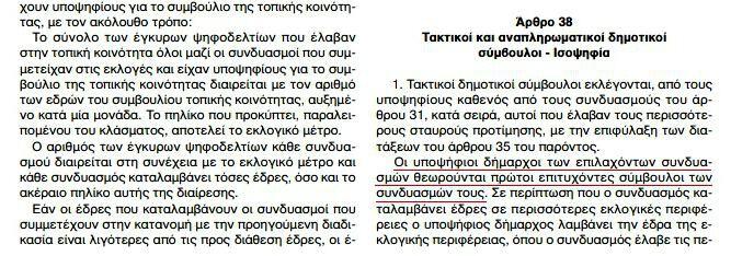 Το άρθρο 38 παρ. 1 εδ. 2 του Ν.3852/7/6/2010 (ΦΕΚ 87Α')