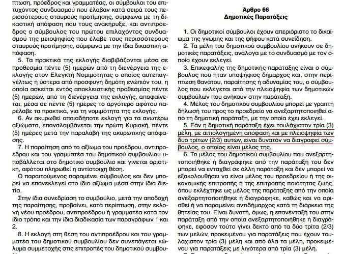 Το άρθρο 66 παρ. 5 & παρ. 6 του Ν.3852/7/6/2010 (ΦΕΚ 87Α')